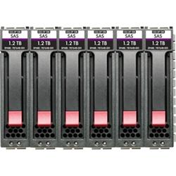 HPE MSA 96TB SAS 7.2K LFF M2 6PK HDD BDL