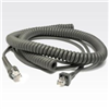 synapse-adapter-cable-16ft-coiled